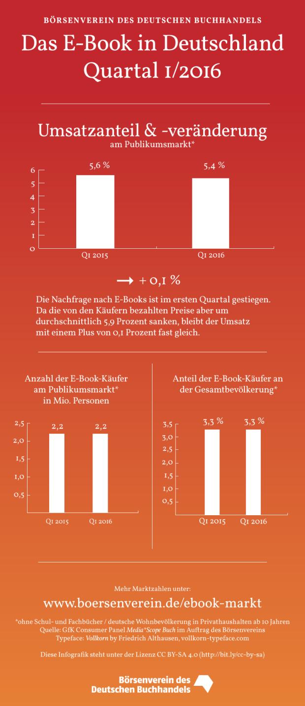 E-Book_Verkaf-Deutschland